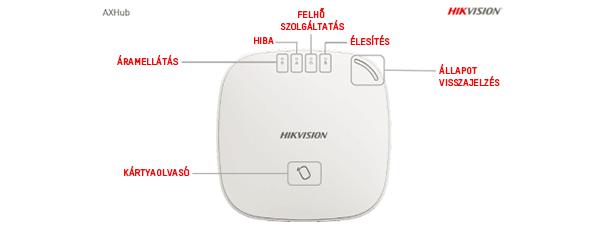Hikvision AXHub 4