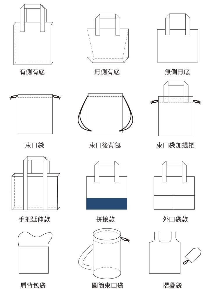 不織布袋設計製作|提袋厚度、印刷方式、袋型種類一次讓你懂!-不織布袋型種類