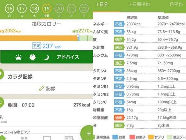 あすけんダイエットアプリ