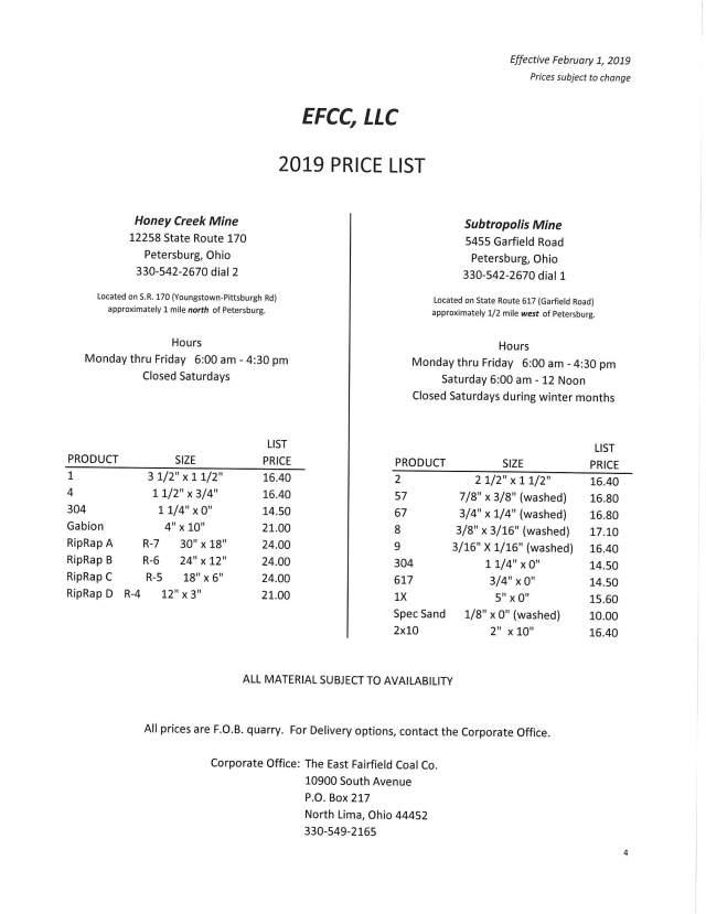 2019 Limestone List Prices