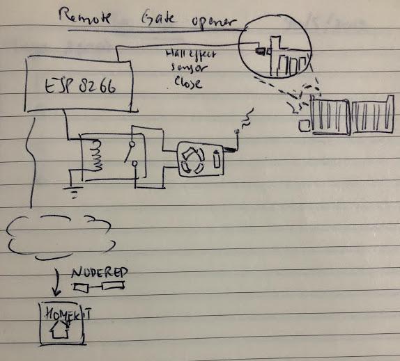IoT Remote Gate Opener circuit