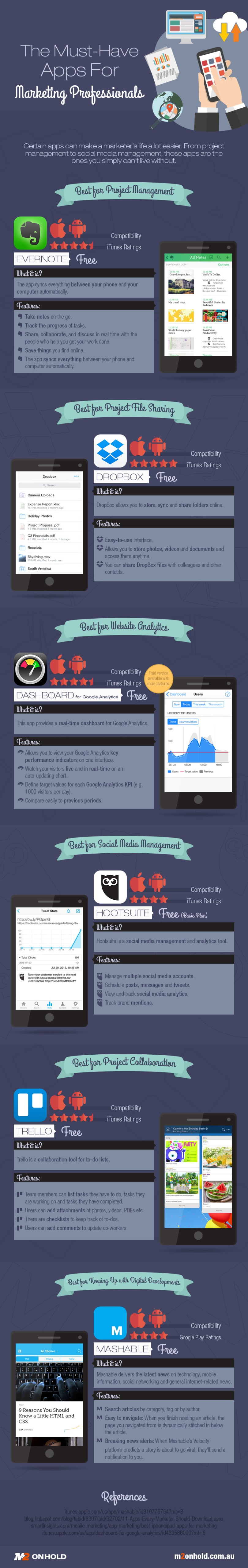 must_have_apps_for_marketing_professionals