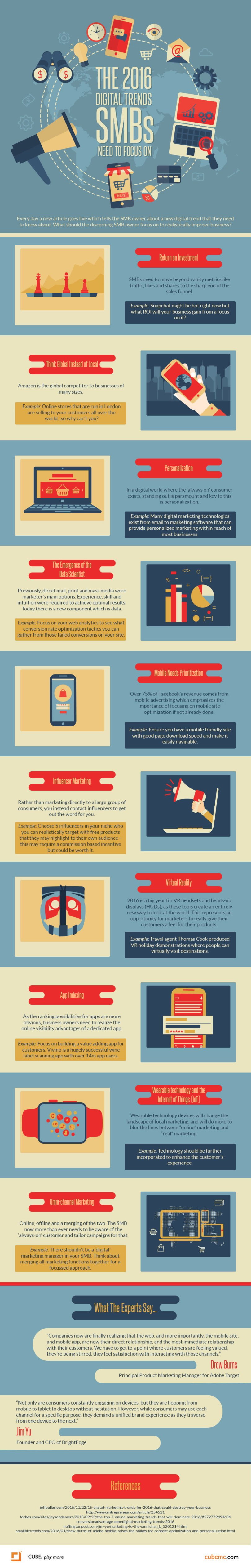 Digital-Trends-SMBs-Need-to-Know-–-Infographic