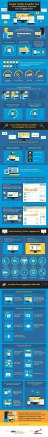 http://effectiveinboundmarketing.com/wp-content/uploads/2017/06/simple-twitter-analytics-tips_infographic.jpg