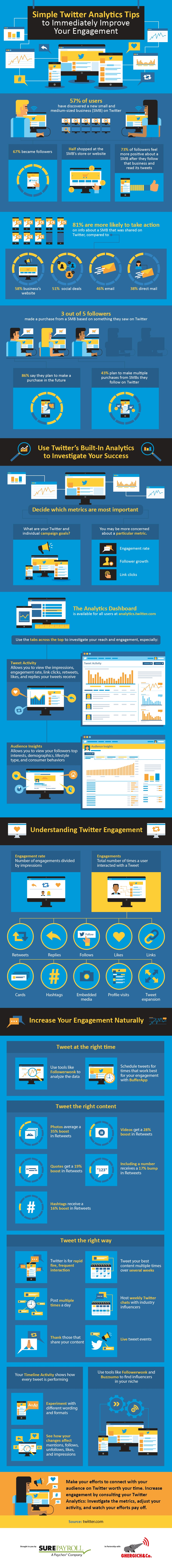 https://i2.wp.com/effectiveinboundmarketing.com/wp-content/uploads/2017/06/simple-twitter-analytics-tips_infographic.jpg?fit=960%2C8734