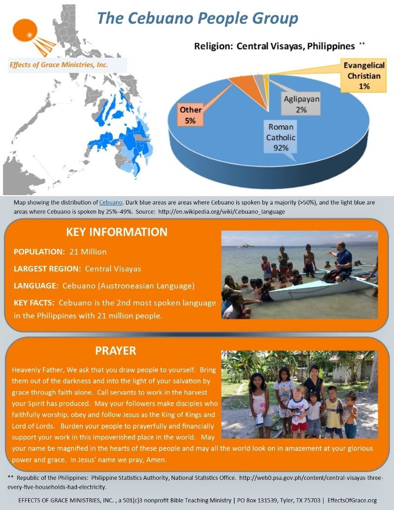 Missions in the Philippines Infographic