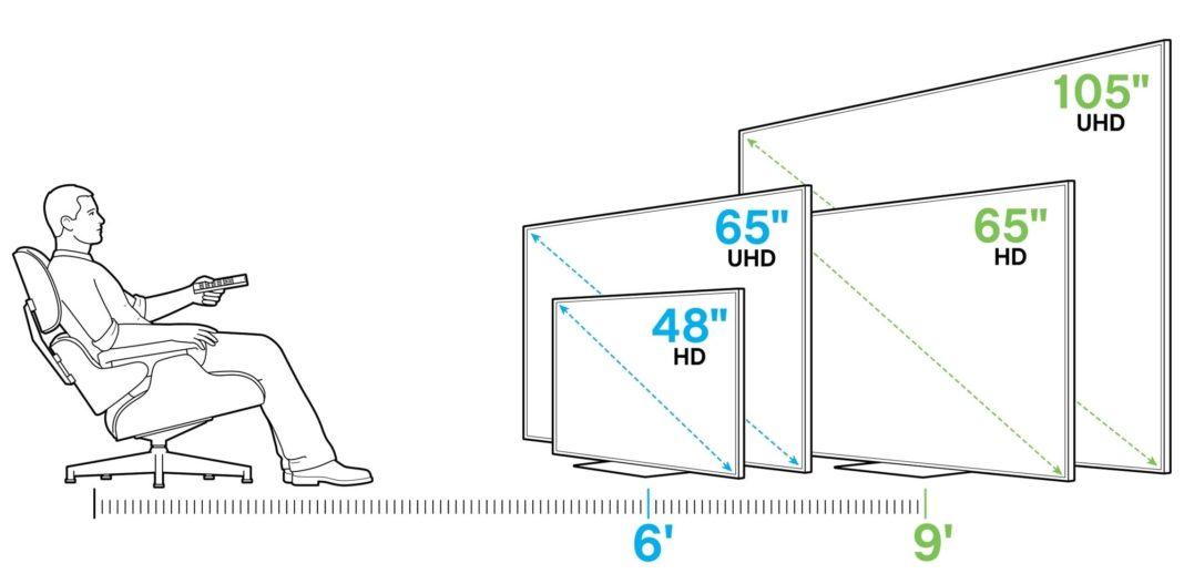 Dimensioni dello schermo