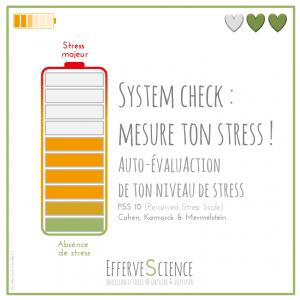 Questionnaire System Check : mesure ton niveau de stress