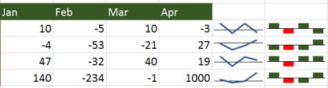 Mini charts - Win Loss