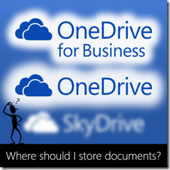 what exactly is OneDrive