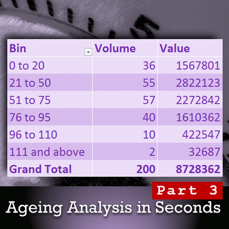 Ageing Analysis Bin analysis with Vlookup