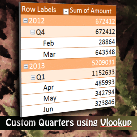 Custom date grouping using Vlookup