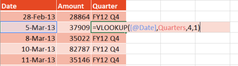 Map each quarter to table using Vlookup