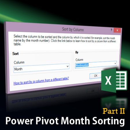 repairing month sorting order in Power Pivot