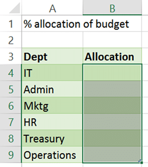 Budget allocation across departments