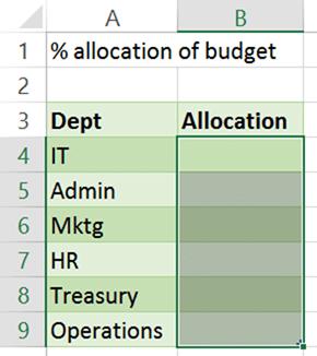 Budget allocation across departments