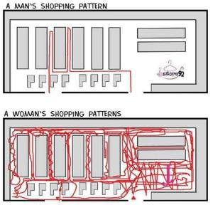 Male Vs Female Shopping Pattern – Another Laugh