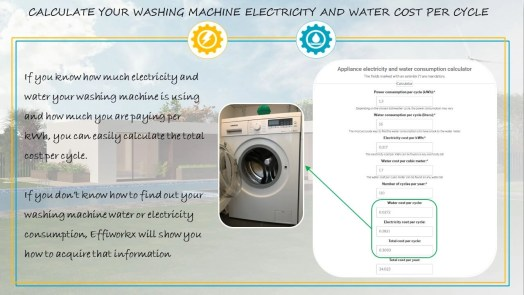 Online calculator washing machine cycle