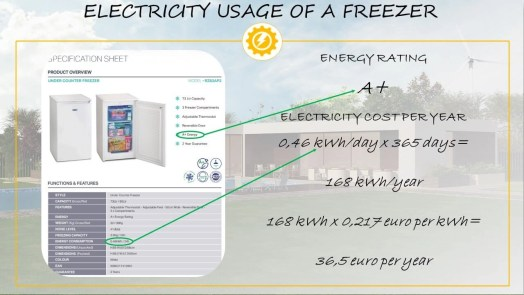 Freezer electricity usage