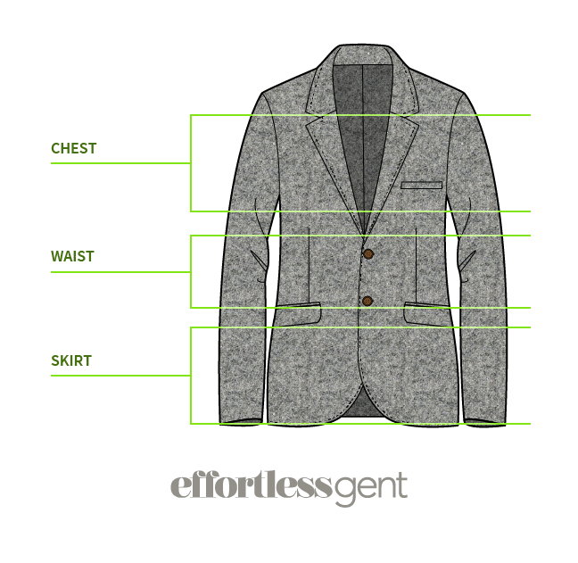 jacket areas How to Buy a Suit (or Sport Coat) That Actually Fits