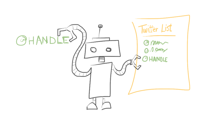 Just one Small (Automated) Twitter Tip that'll grow your Community