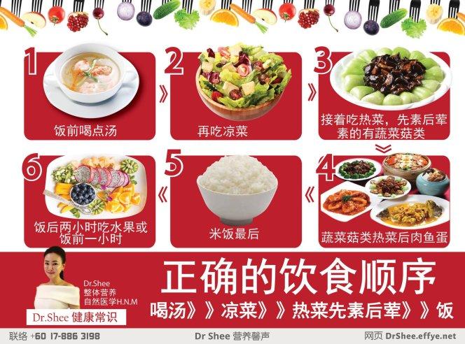 Dr.Shee 营养知识 正确的饮食顺序 Dr Shee 徐悦馨博士 整体营养自然医学 A00