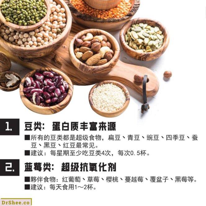 Dr Shee 四大类超级食物 影响您的健康一辈子 Dr Shee 食疗运用 强力抗癌武器 超级抗氧化剂 Dr Shee 徐悦馨博士 整体营养自然医学 A02