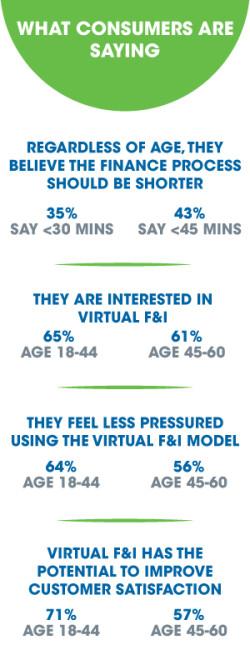 Consumer-Stats