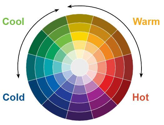 Kết quả hình ảnh cho vòng tròn màu sắc
