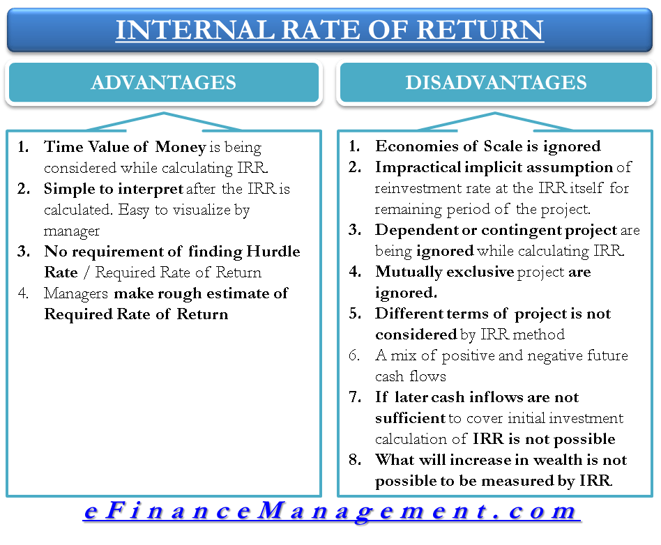 Advantages And Disadvantages Of Internal Rate Of Return (IRR