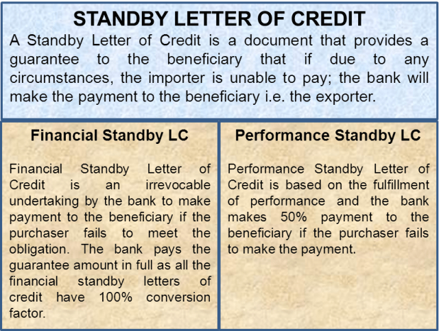 Standby Letter Of Credit Vs Lc
