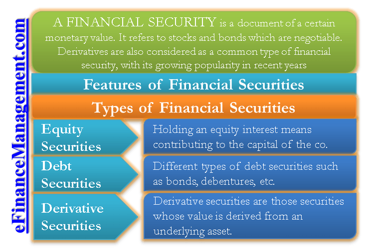 Us Securities Definition