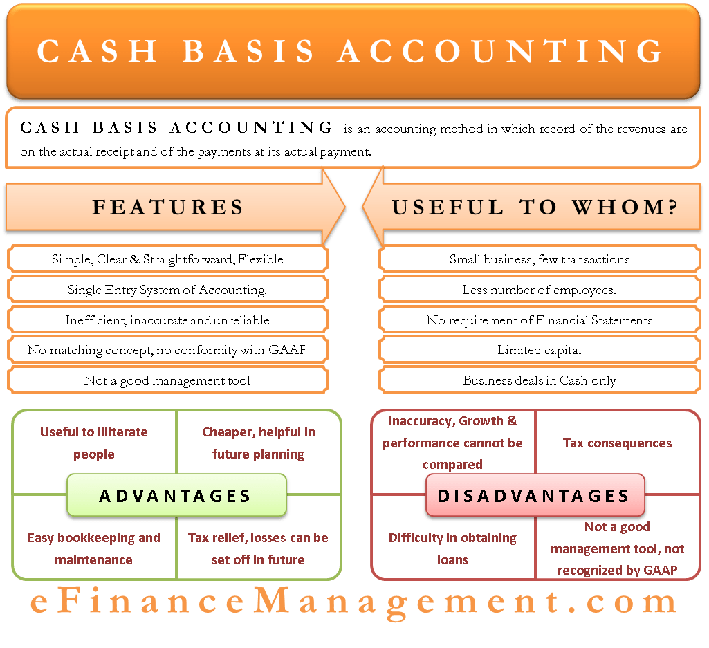 Cash Basis Accounting Features Advantages Limitations