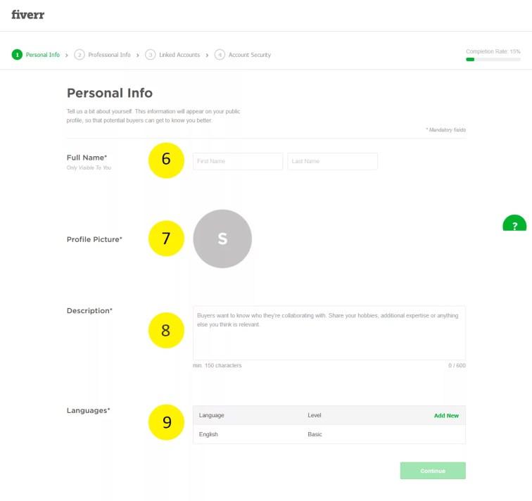 Create a Fiverr account