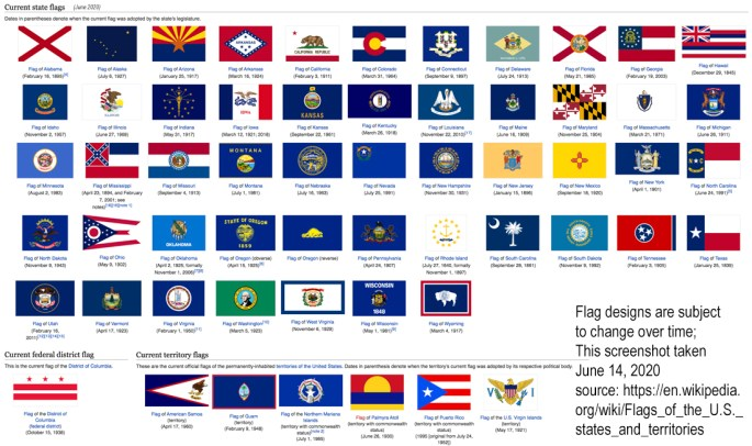 Each US state and territory has a unique flag.