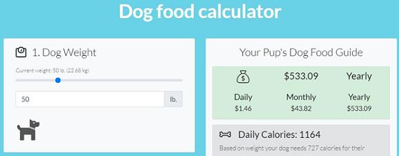 Calories for dog