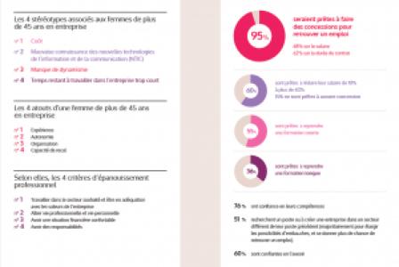 Infographie Force Femmes 2