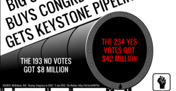 With Keystone, Big Oil gets the profits, foreign countries get the oil, and Americans get all the risks