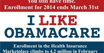 Enrollment in the Health Insurance Marketplace climbs to 4.2 million in February