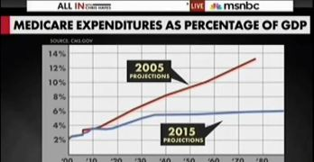 All In Chris Hayes Medicare Obamacare media news