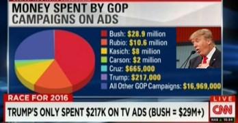 CNN pundit wrong! Donald Trump no genius. Media prostitutes itself. (VIDEO)