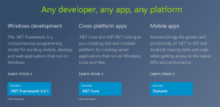 Any developer, any app, any platform