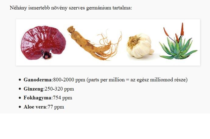 Szerves germánium csodái
