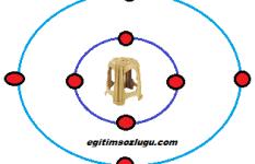 Akvaryum (iççember) nedir?