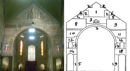 arche eglise Apostolique et reperes(© Jean Luc Guillemot).