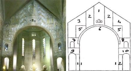arche eglise Sainte et reperes(© Jean Luc Guillemot).