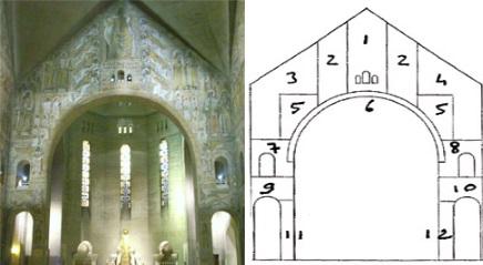 arche eglise une et reperes(© Jean Luc Guillemot).