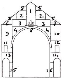 """église """"Catholique : Catholica"""" : coté grand orgue : repères pour la lectures des fresques d'Untersteller de Saint Pierre de Chaillot"""