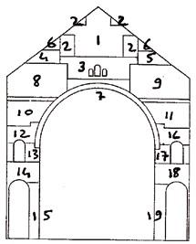 """église """"Apostolique : Apostolica"""" : côté maître autel : repères pour la lectures des fresques d'Untersteller à Saint Pierre de Chaillot"""