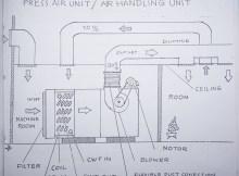 AHU Fungsi Komponen-komponen pada Chiller